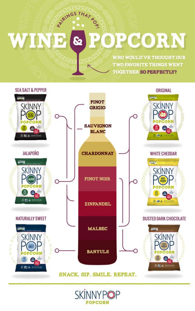 Box sets, Popcorn and Wine infographic from skinnypop popcorn