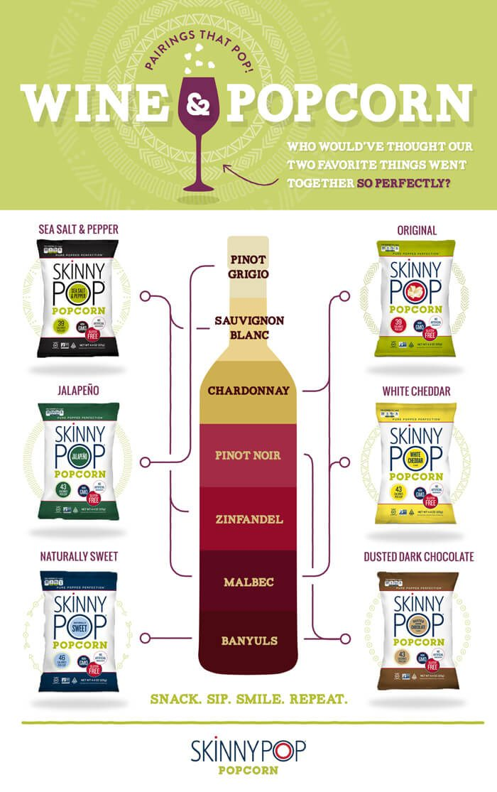 box sets popcorn and wine infographic from skinnypop popcorn