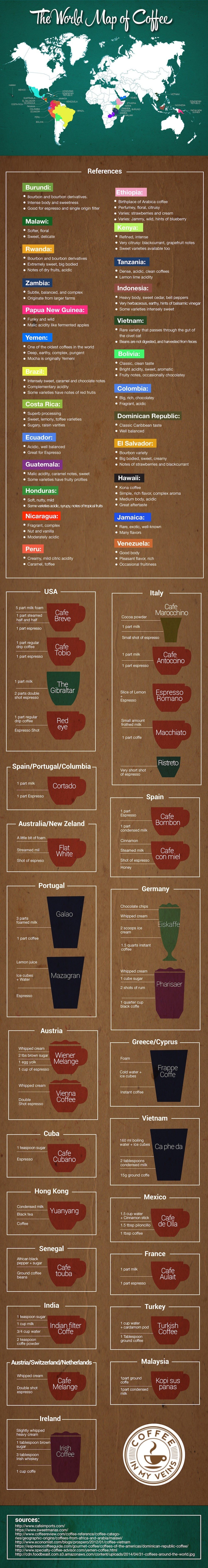 how much do you love coffee infographic of different coffees from around the world
