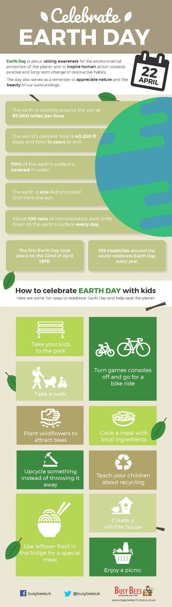 earth day 22nd april 2017 infographic