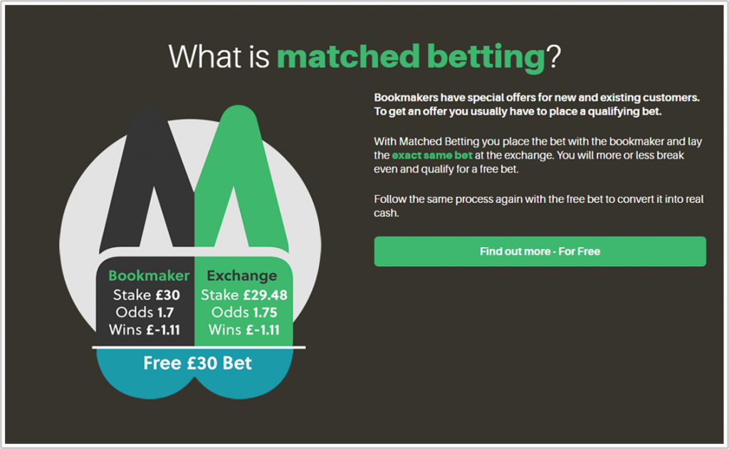 make money with matched betting