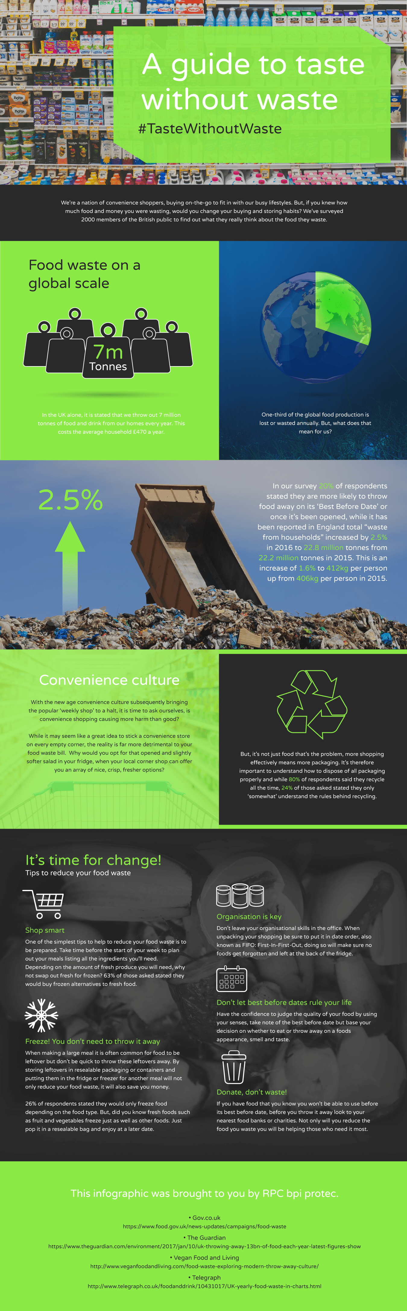 infographic on how to reduce food waste at home